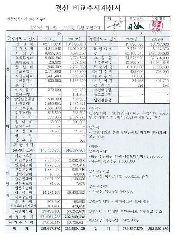 결산비교수지계산서.JPG