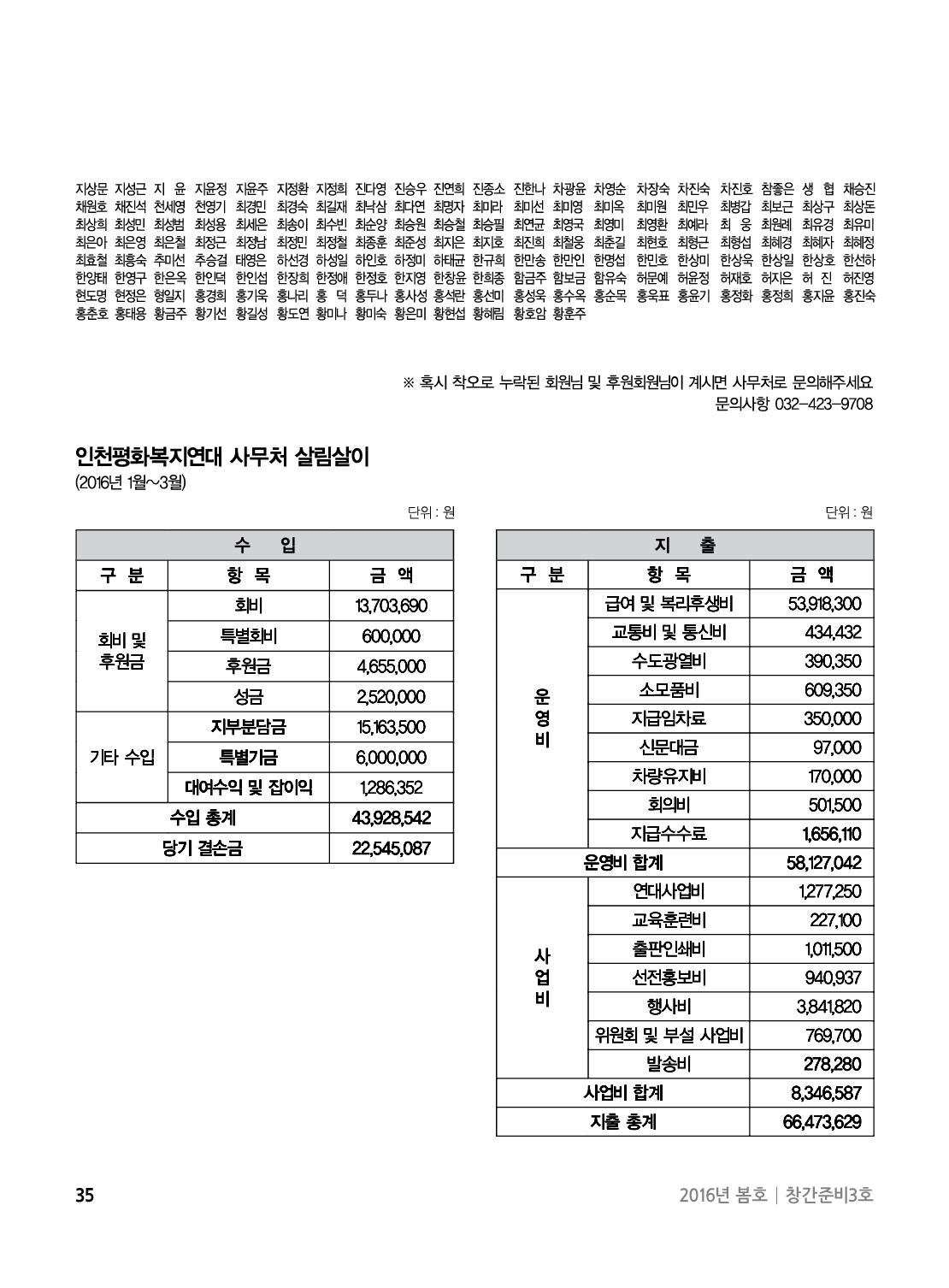 아웃라인 인천평화복지연대 소식지창간준비3호35.jpg