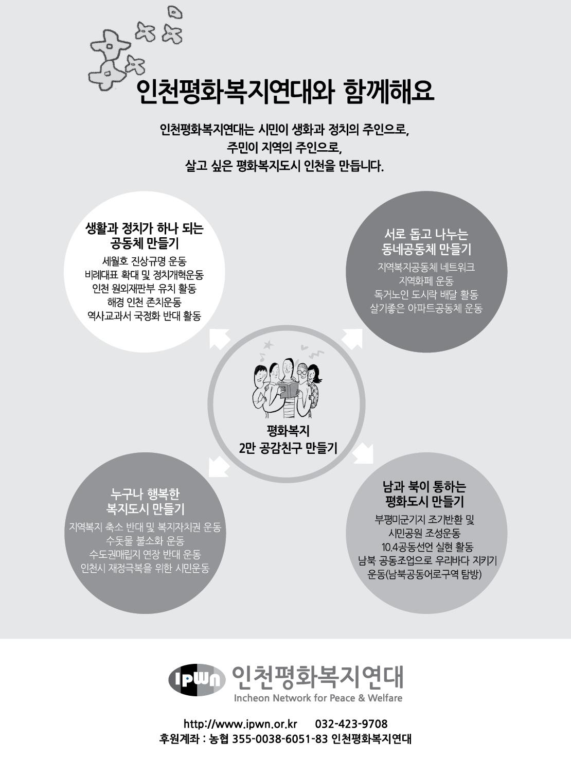 아웃라인 인천평화복지연대 창간준비2호24.jpg