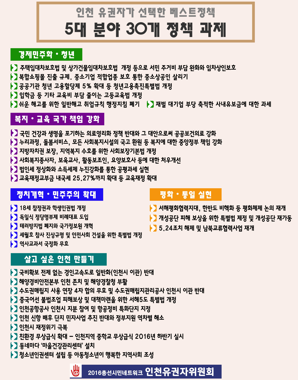 인천 유권자가 선택한 정책과제.jpg
