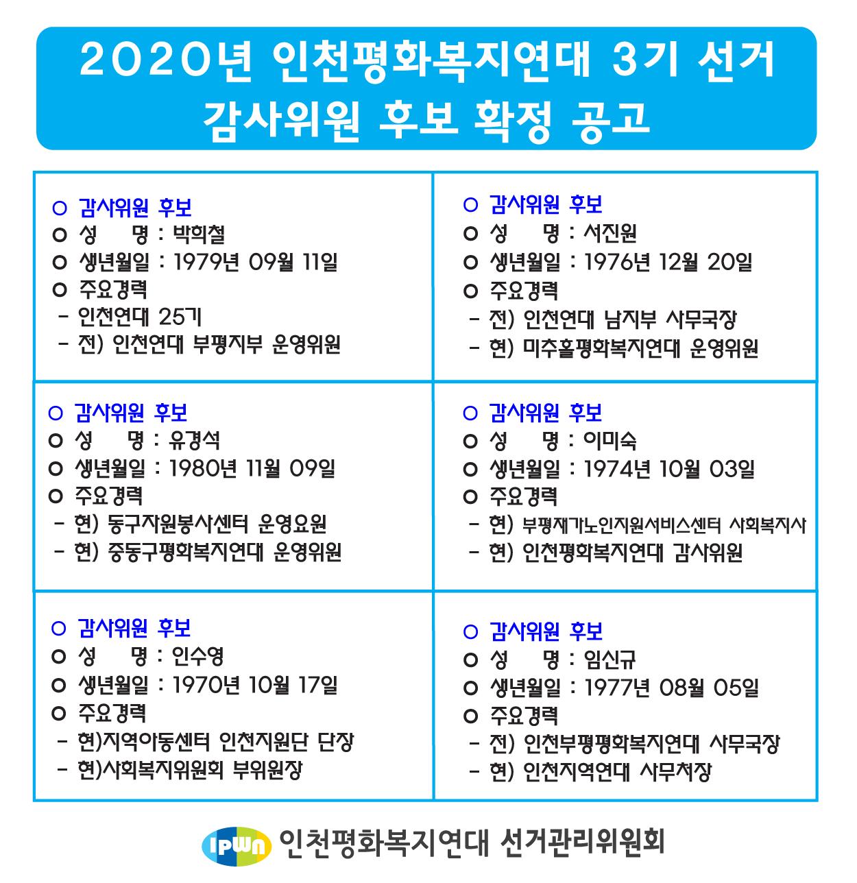 2020인천평화복지연대 감사위원 후보 공고.png
