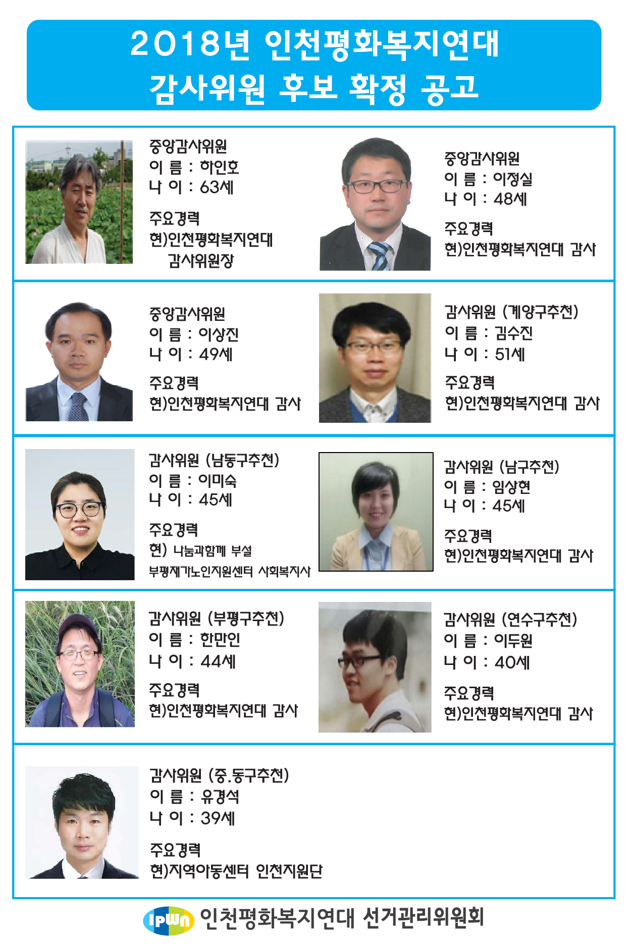 2018인천평화복지연대 감사위원 후보 공고.png